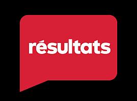 Résultats Canada